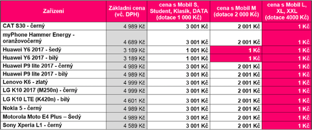 Tabulka_tarify_T-Mobile