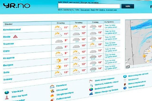 Jakou aplikaci na předpověď počasí?