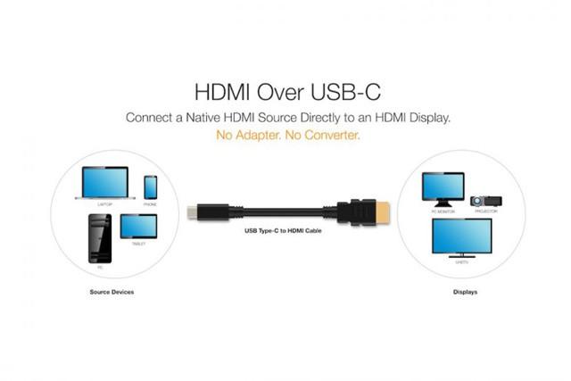 Přichází nový USB-C kabel s HDMI výstupem