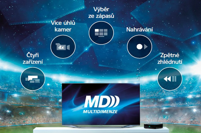 Zákazníkům O2 TV hrozí, že přijdou o kanály Nova Sport