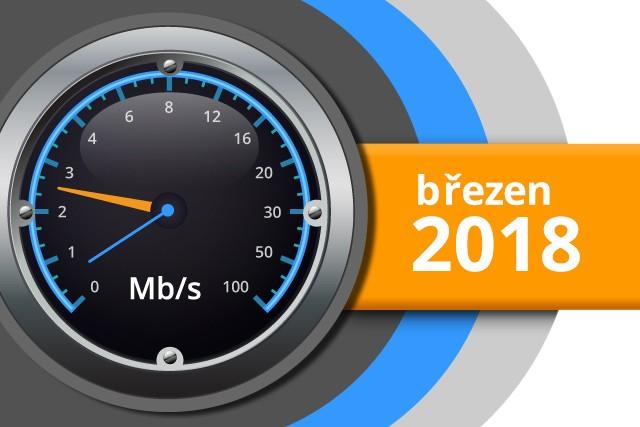 Naměřené rychlosti internetu na DSL.cz v březnu 2018