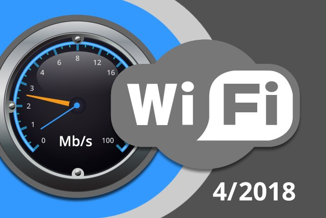 Rychlosti Wi-Fi internetu na DSL.cz v dubnu 2018