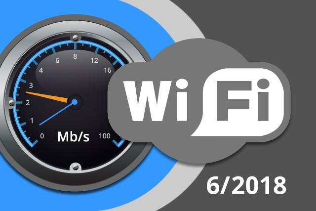 Rychlosti Wi-Fi internetu na DSL.cz v červnu 2018