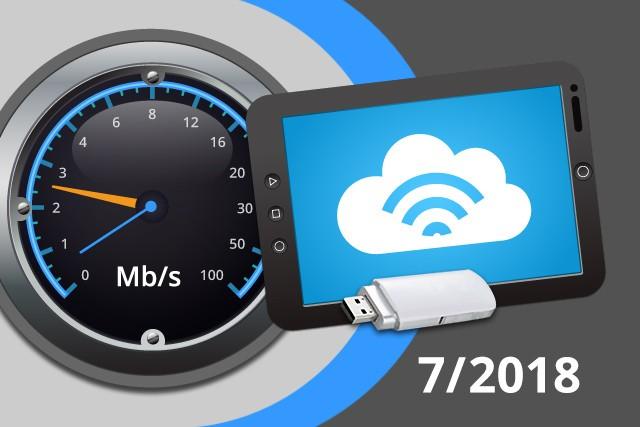 Rychlosti mobilního internetu na DSL.cz v červenci 2018