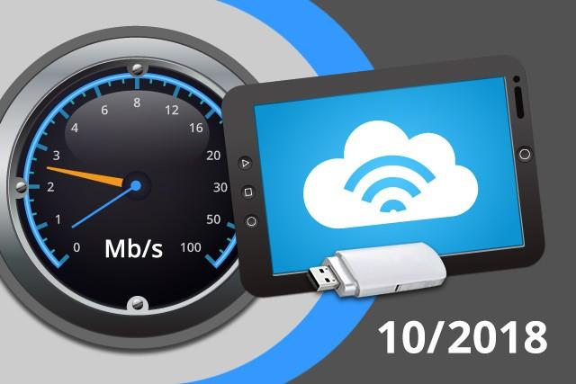 Rychlosti mobilního internetu na DSL.cz v říjnu 2018