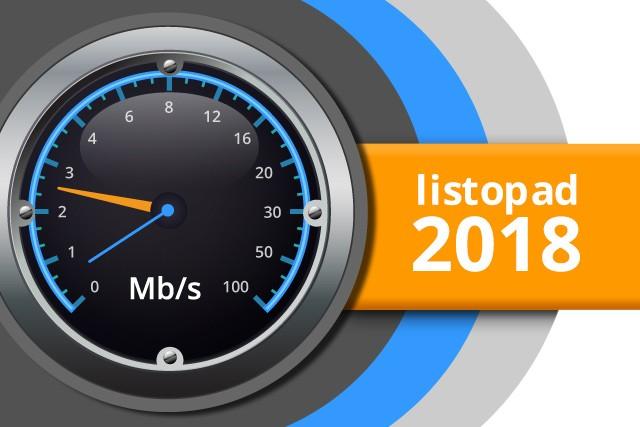 Naměřené rychlosti internetu na DSL.cz v listopadu 2018