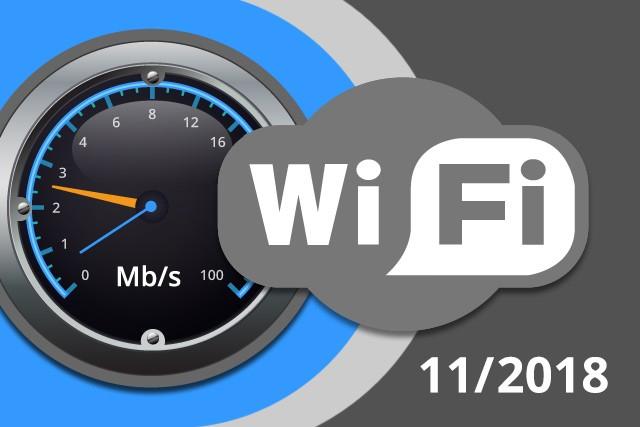 Rychlosti Wi-Fi internetu na DSL.cz v listopadu 2018