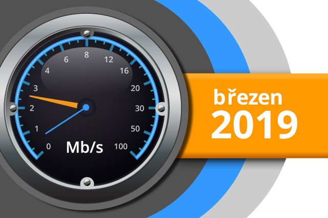Naměřené rychlosti internetu na DSL.cz v březnu 2019