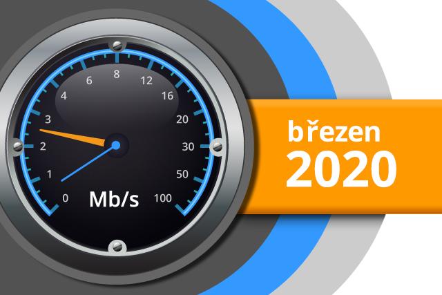 Naměřené rychlosti internetu na DSL.cz v březnu 2020