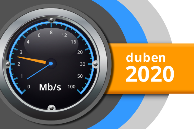 Naměřené rychlosti internetu na DSL.cz v dubnu 2020
