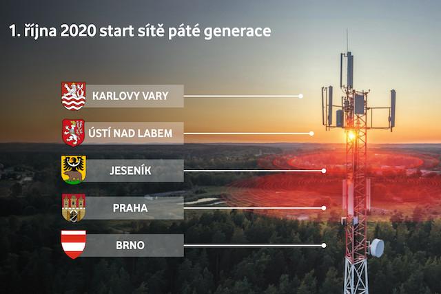 Vodafone od října spustí 5G síť v 5 českých městech