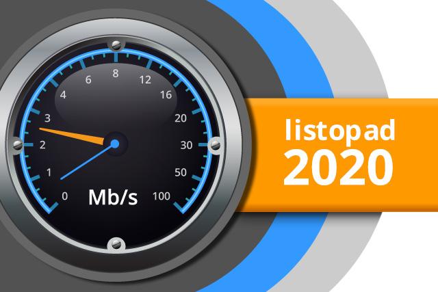 Naměřené rychlosti internetu na DSL.cz v listopadu 2020