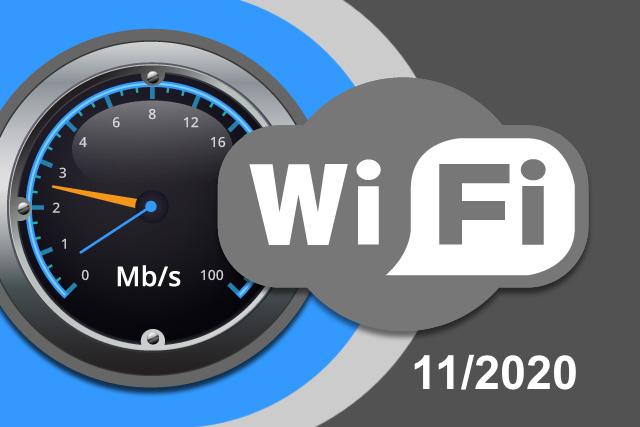 Rychlosti Wi-Fi internetu na DSL.cz v listopadu 2020
