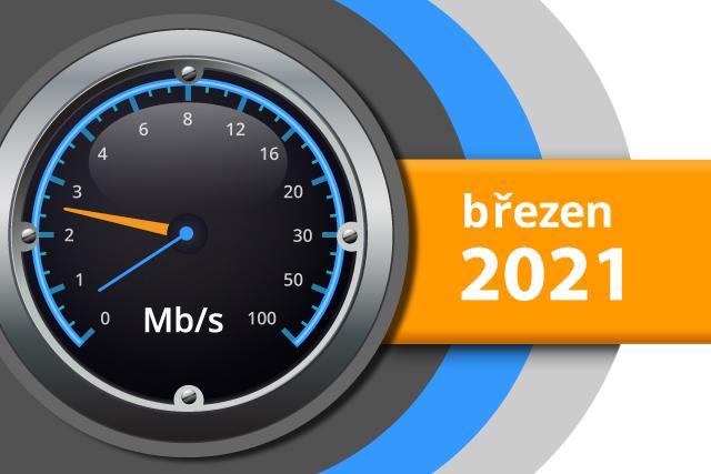 Naměřené rychlosti internetu na DSL.cz v březnu 2021