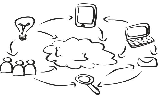 Zálohování přes cloud