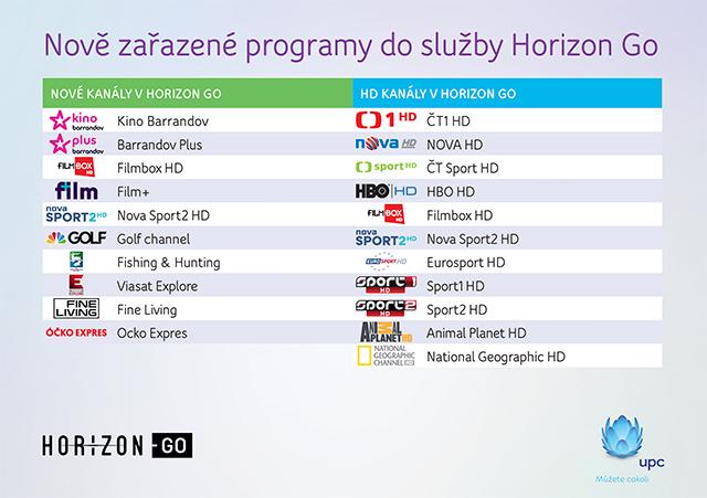 Horizon Go s HD kanály