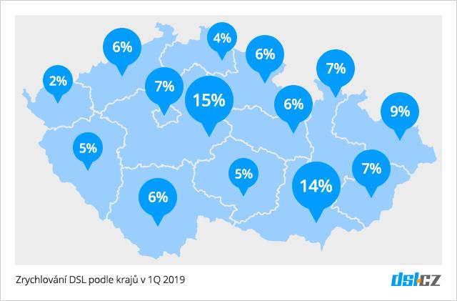 Mapa pokrytí, kde se v 1.Q 2019 zrychlil DSL internet