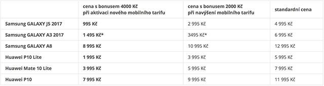 O2 telefony sleva
