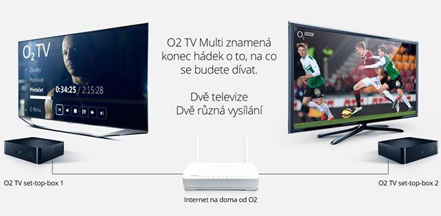 O2 TV Multi