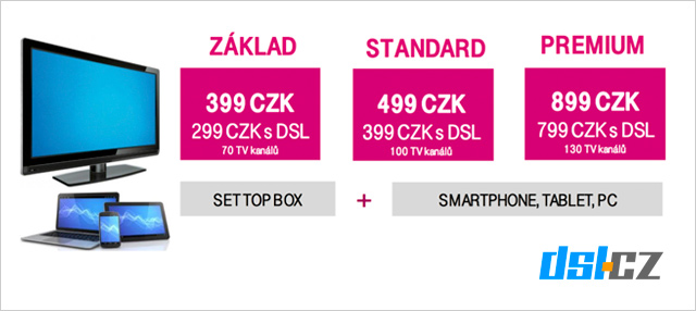 T-Mobile TV ceny tarifů