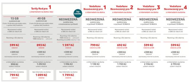 Vodafone Neomezený pro 1