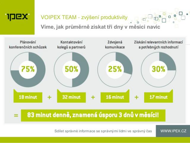 Voipex Team