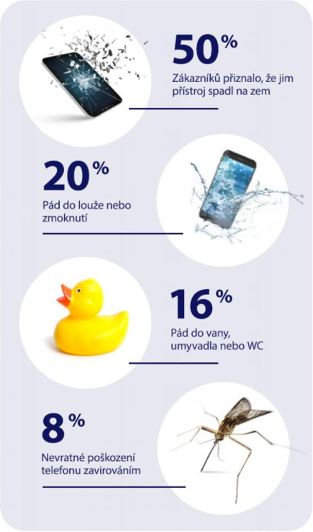Důvody zničení telefonu
