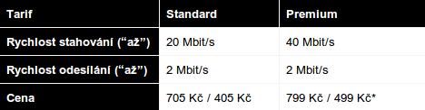 Nabídka ADSL/VDSL, T-Mobile